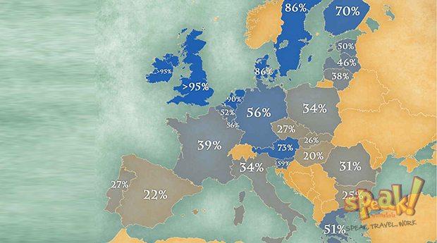 angol-nyelviskola-európa