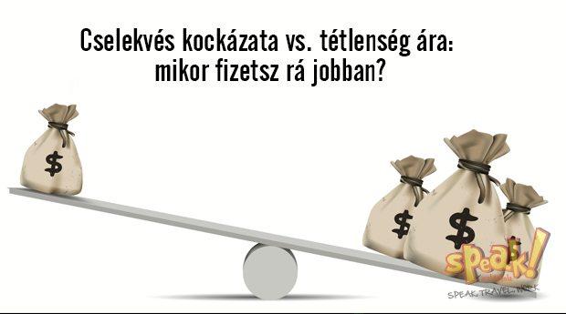 A cselekvés kockázata és a tétlenség ára: mikor fizetsz rá jobban? – Speak! angol nyelviskola