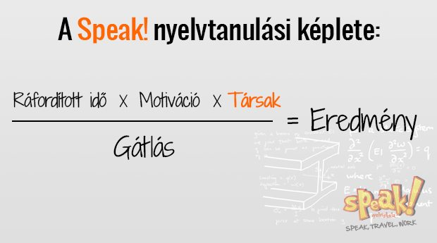 speak-nyelvtanulas-keplet